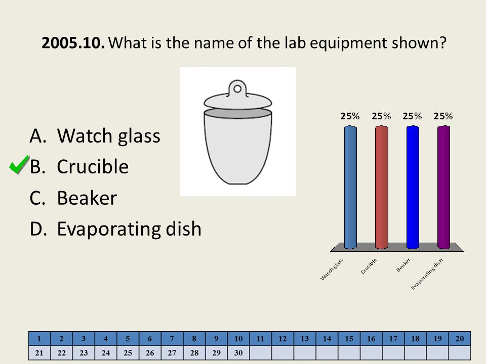2005.10. What is the name of the lab equipment shown