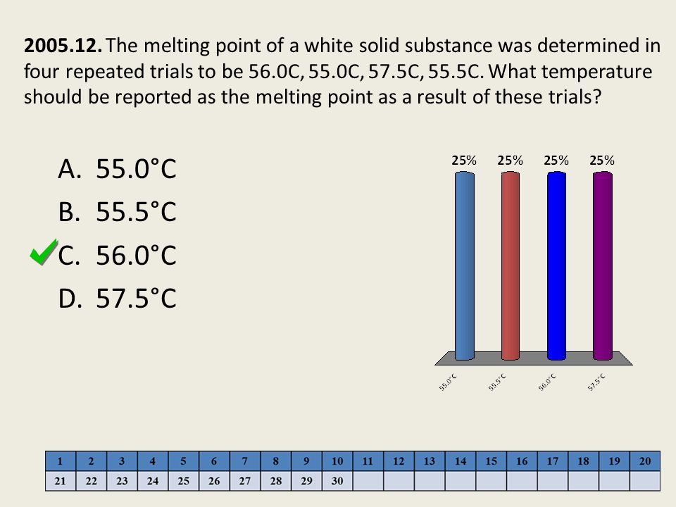 2005.12. The melting point of a white solid substance was determined in four repeated trials to be 56.0C, 55.0C, 57.5C, 55.5C. What temperature should be reported as the melting point as a result of these trials