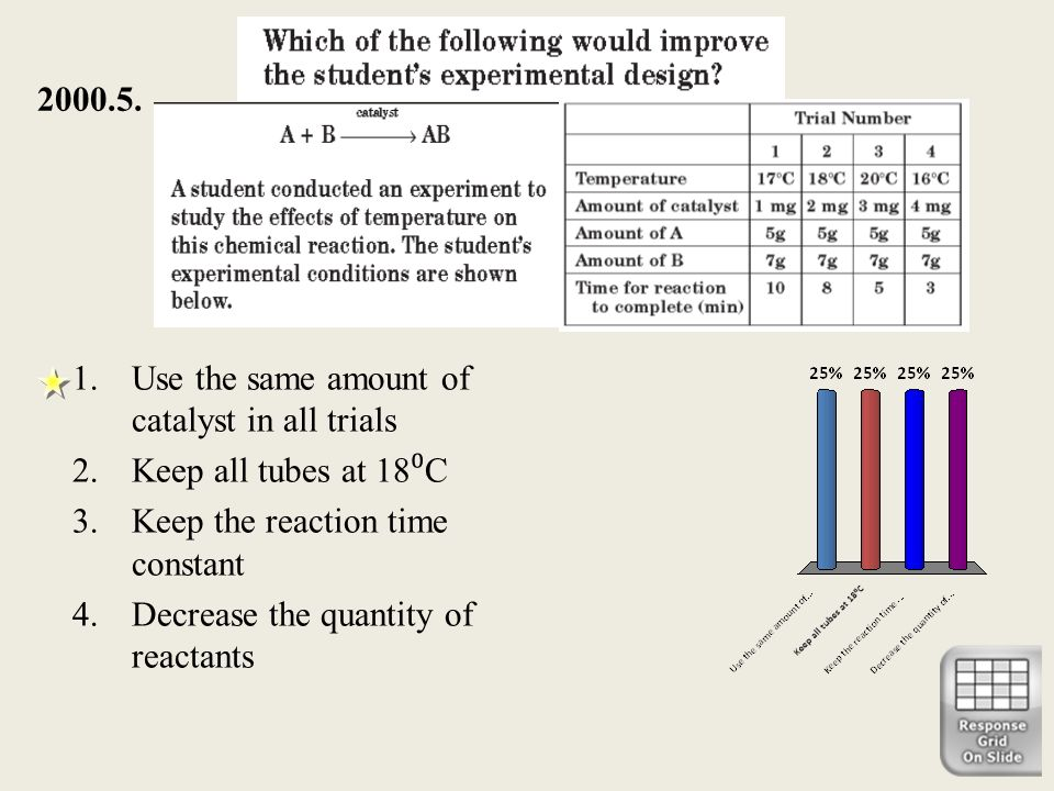 2000.5. Use the same amount of catalyst in all trials. Keep all tubes at 18⁰C. Keep the reaction time constant.