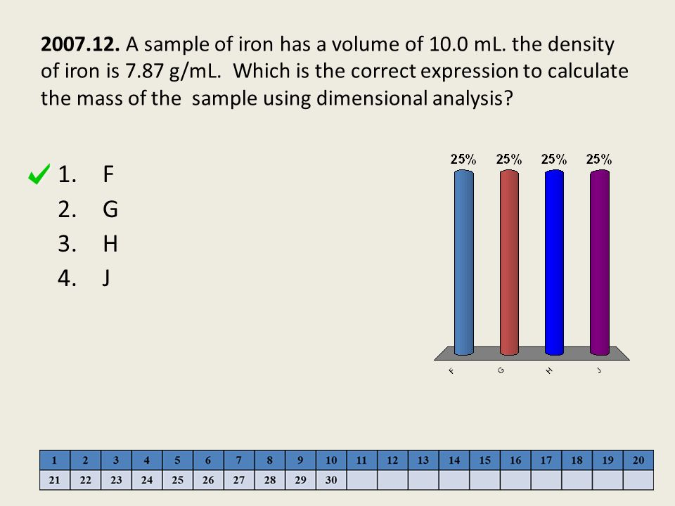 2007. 12. A sample of iron has a volume of 10. 0 mL
