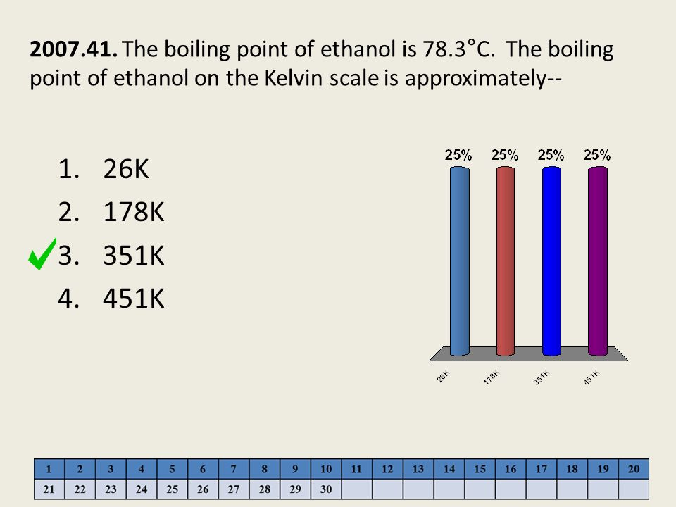 2007. 41. The boiling point of ethanol is 78. 3°C