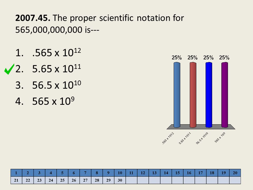 2007.45. The proper scientific notation for 565,000,000,000 is---