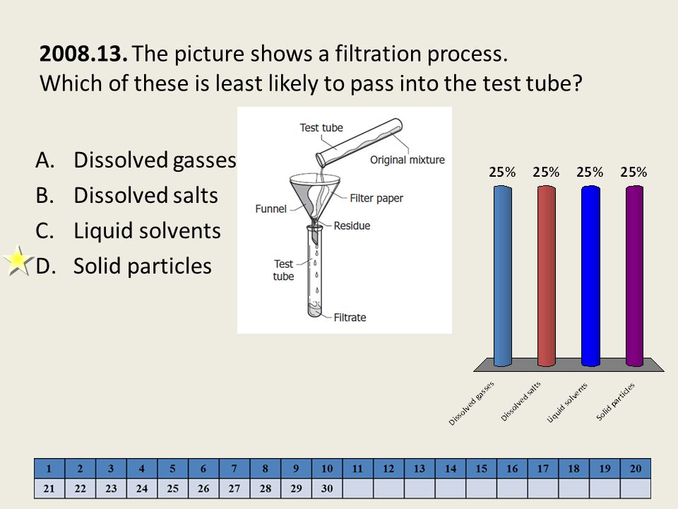 2008. 13. The picture shows a filtration process