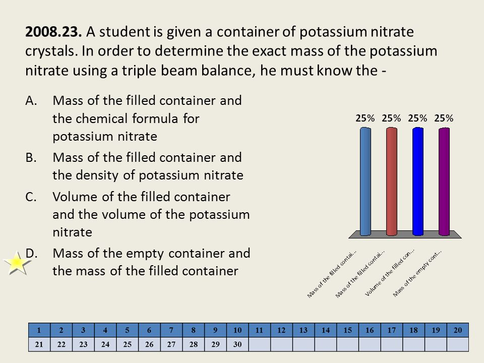 2008. 23. A student is given a container of potassium nitrate crystals