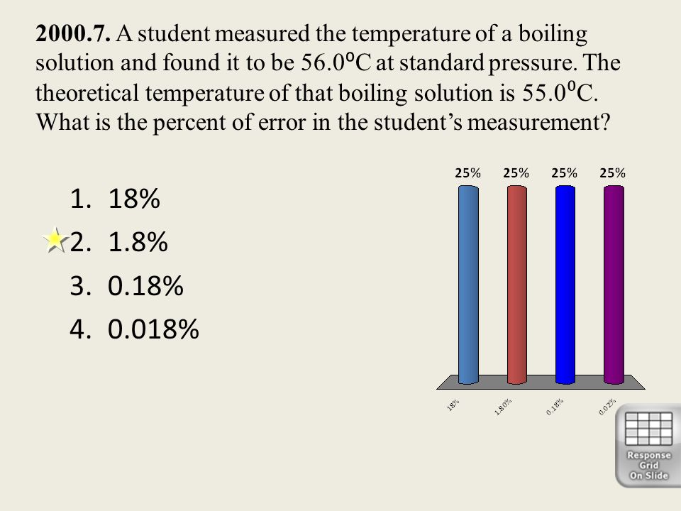 2000.7. A student measured the temperature of a boiling solution and found it to be 56.0⁰C at standard pressure. The theoretical temperature of that boiling solution is 55.0⁰C. What is the percent of error in the student's measurement