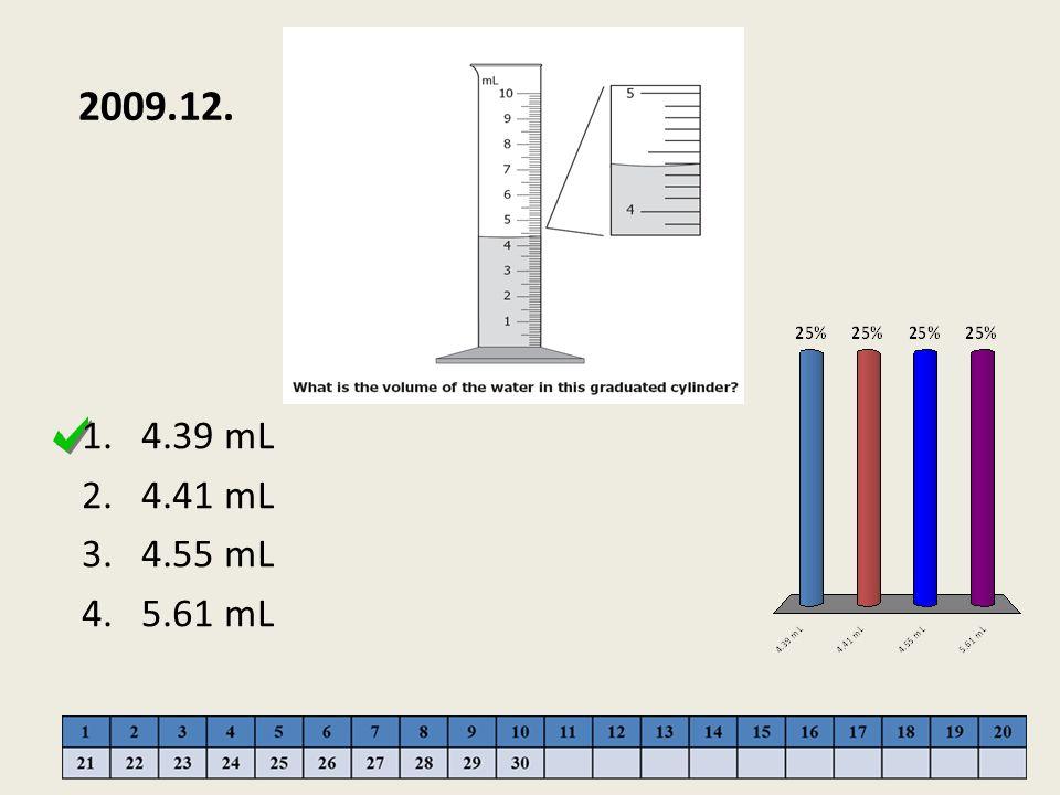 2009.12. 4.39 mL 4.41 mL 4.55 mL 5.61 mL