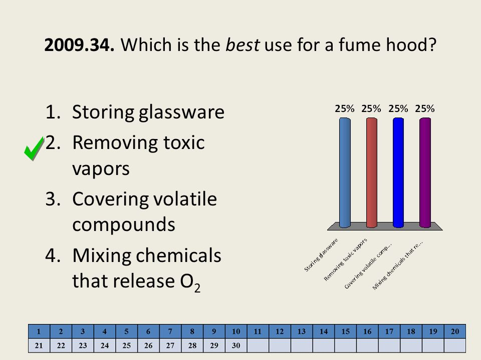 2009.34. Which is the best use for a fume hood