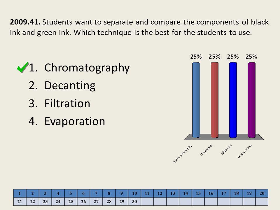 Chromatography Decanting Filtration Evaporation