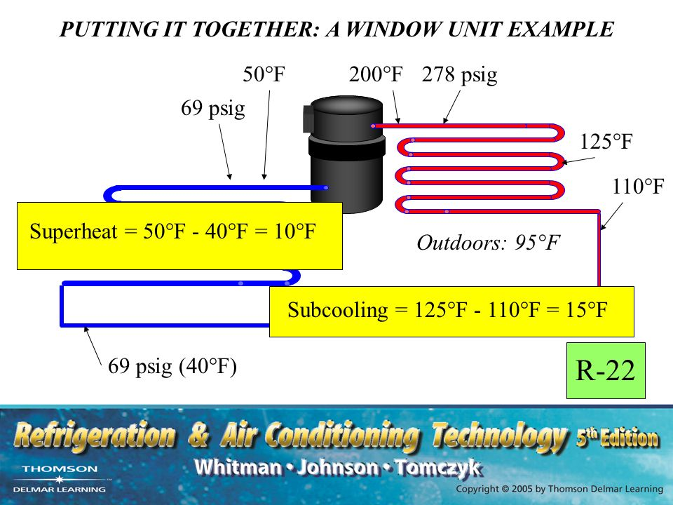 Section 1 theory of heat unit 3 refrigeration and for 110 window unit