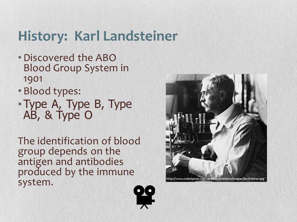 History: Karl Landsteiner