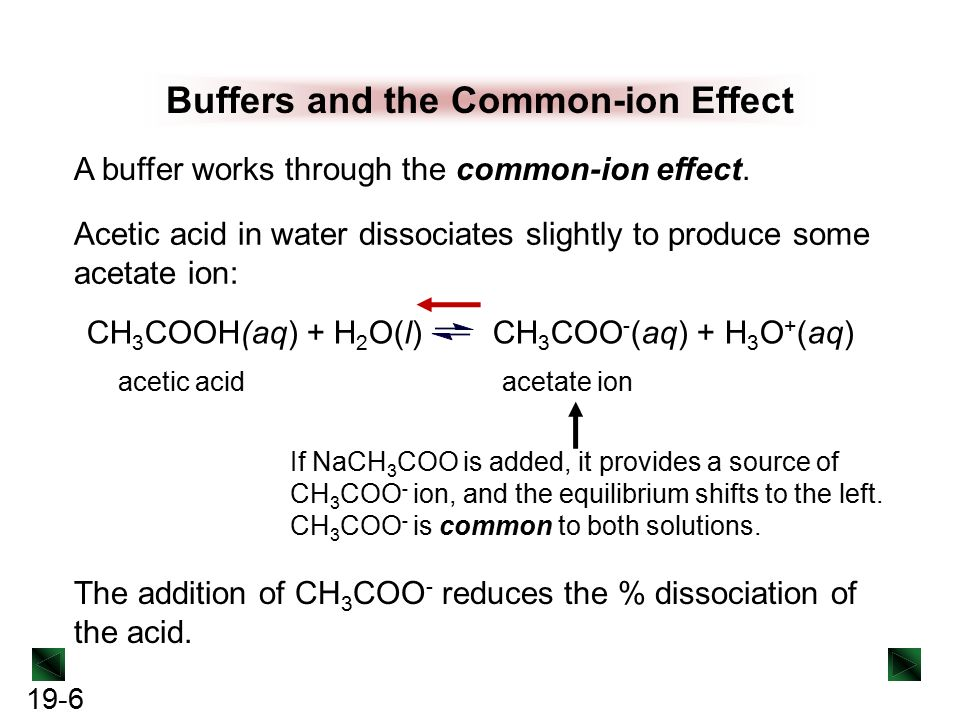 buffer solutions and the common ion A buffer solution buffer solutions are solutions that resist change in hydronium ion and the hydroxide ion concentration (and consequently ph) upon addition of small amounts of acid or.