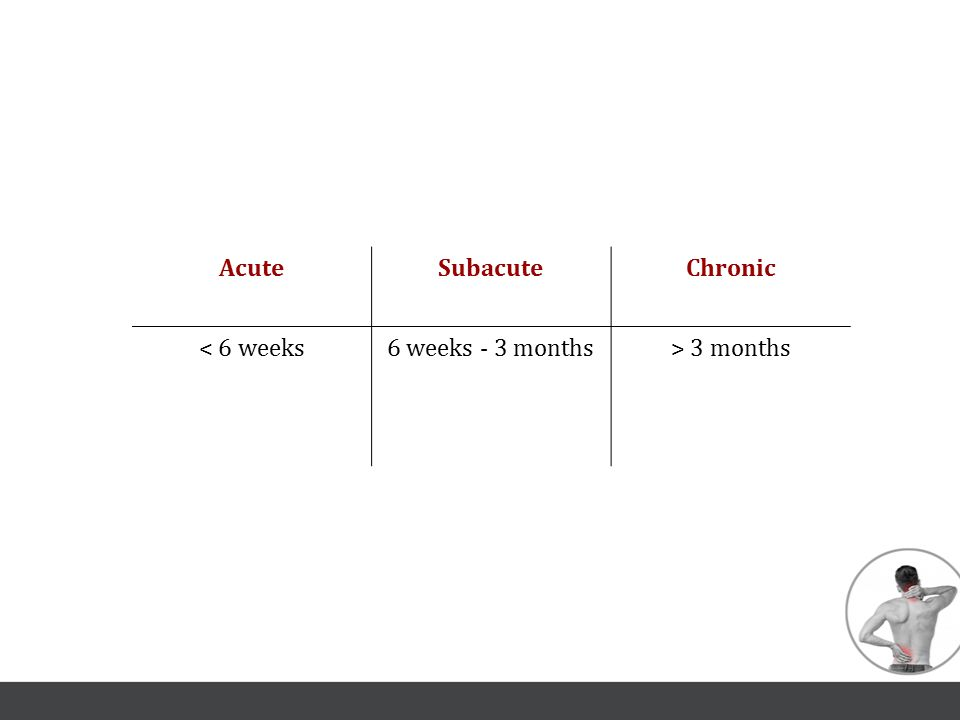 Acute Subacute Chronic < 6 weeks 6 weeks - 3 months > 3 months