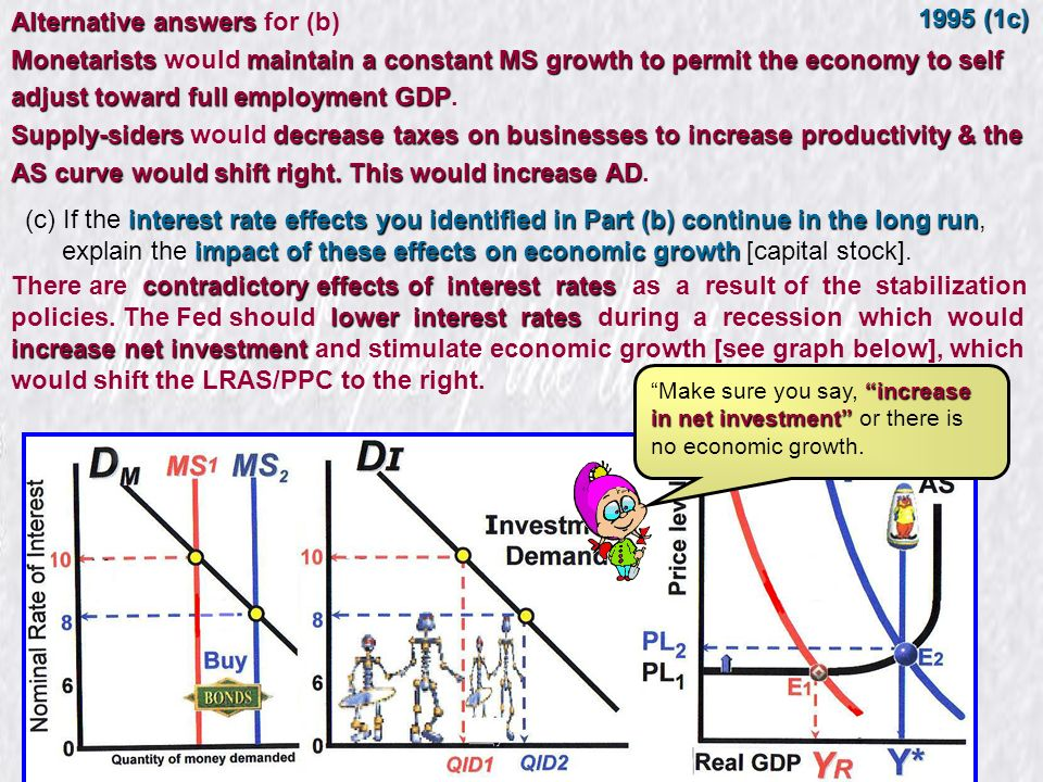 contradictory effects of monetary and fiscal At the 2015 tsinghua%caepr conference on monetary and fiscal policy in beijing for helpful comments latter phenomenon is driven by the inflationary impact of alternative tax policies given that taxes a strong anti%inflation objective would clearly be inconsistent with observed inflation volatility.