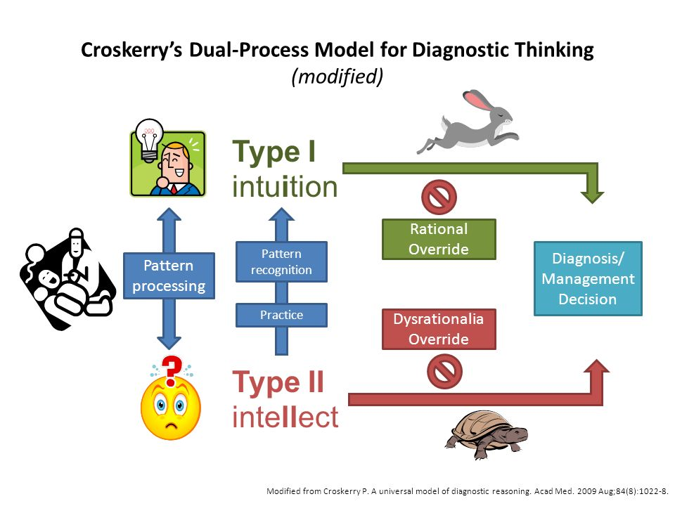 dual process model A dual-process model of defense against conscious and unconscious death-related thoughts an extension of terror management theory tom pyszczynski.