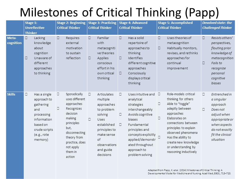 Incorporating Critical Thinking Skills Development into ESL/EFL Courses