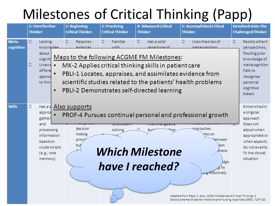 milestones of critical thinking a developmental model for medicine and nursing Critical thinking is an essential component of nursing since a nurse is always, by profession, confronted with complex situations, which demand accurate judgments, clinical decision-making and a continuous learning process.
