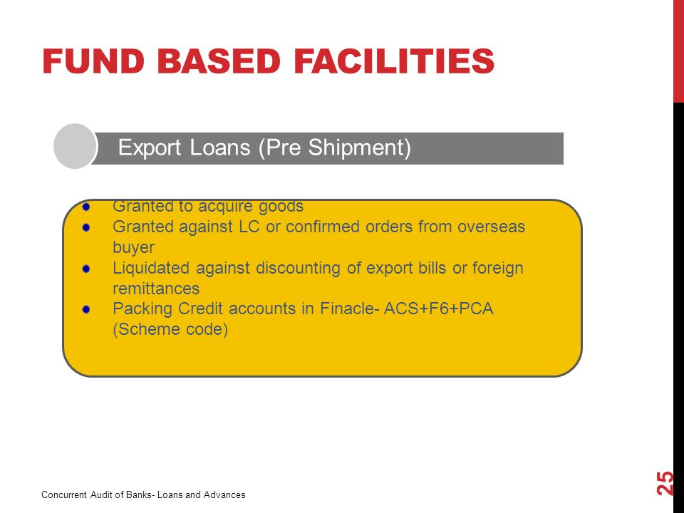 Access payday loans image 3
