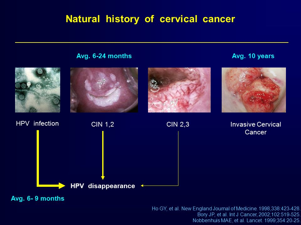 cervical cancer Cervical cancer, an acog patient education faq, covers about cervical cancer risk factors, pap and hpv tests, symptoms, signs, diagnosis, staging, and treatment.