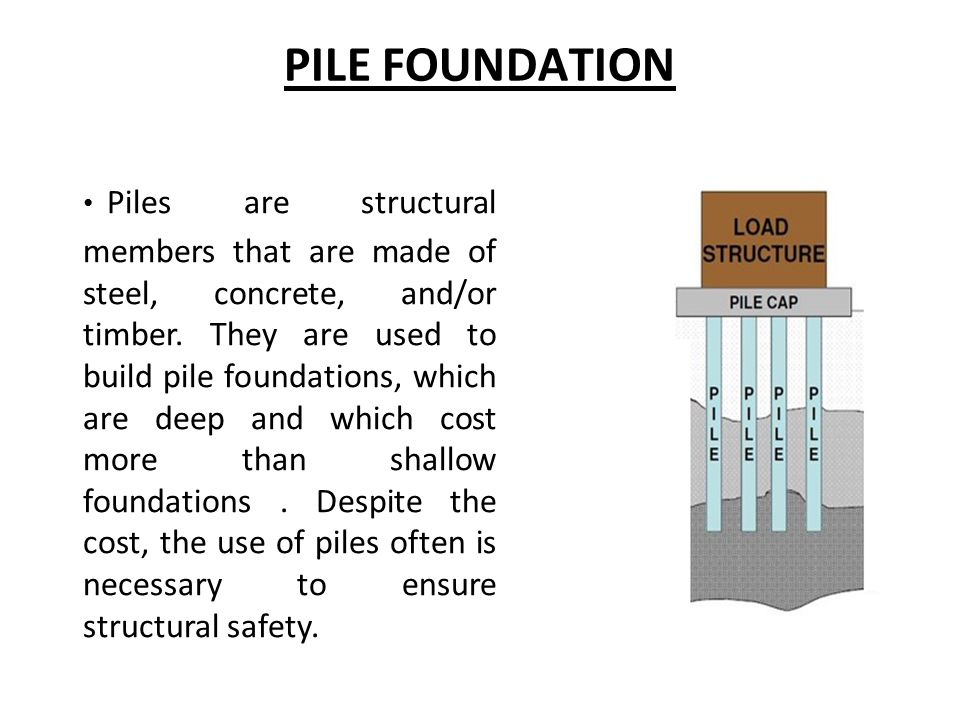 Types of deep foundation ppt video online download for Foundation pilings