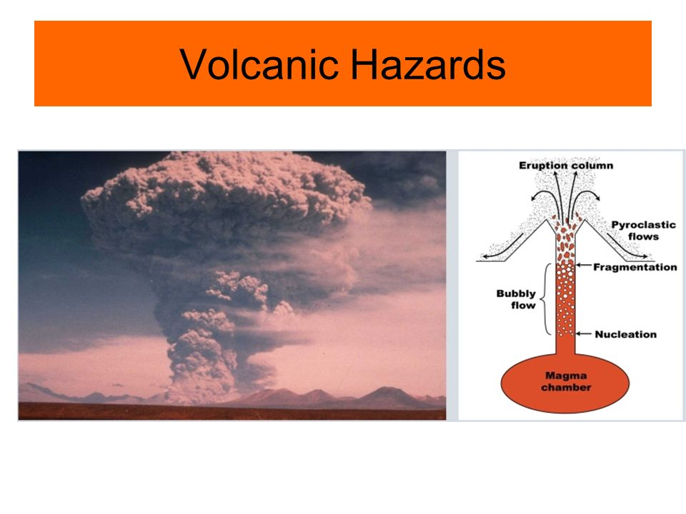 volcanic hazards lahars 2017-9-11  modeling uncertainty in volcanic hazards with focus on pyroclastic density currents from neapolitan volcanoes | my phd project aims at exploring different strategies to quantify uncertainty related to volcanic hazard assessment of pyroclastic density currents (pdcs.
