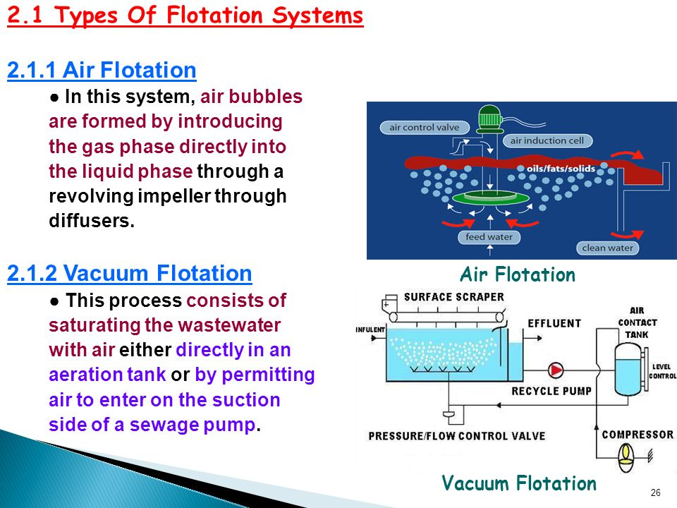 types and characteristics of flotation machines Paper recycling technology richard a venditti dept of wood and paper science north carolina state university  effect of contaminant characteristics on flotation efficiency zgiven two types of particles suspended in water, which one will attach and be  most prominent type of flotation unit with over 200 installations in the early 1990.