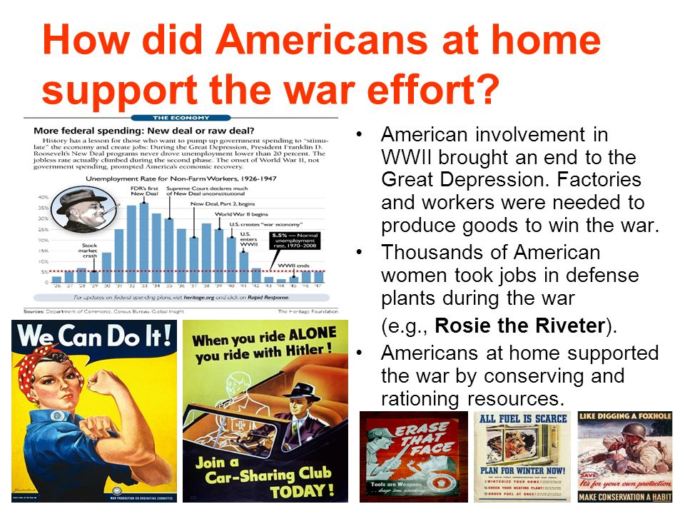 the reasons for americas involvement in world war two World war 2 discover the true cause of wwii, including timeline and statistics of the second world war  roosevelt did not want to jeopardize his carefully constructed image as a dove in the question of whether or not america should become involved in the war it is important to remember.