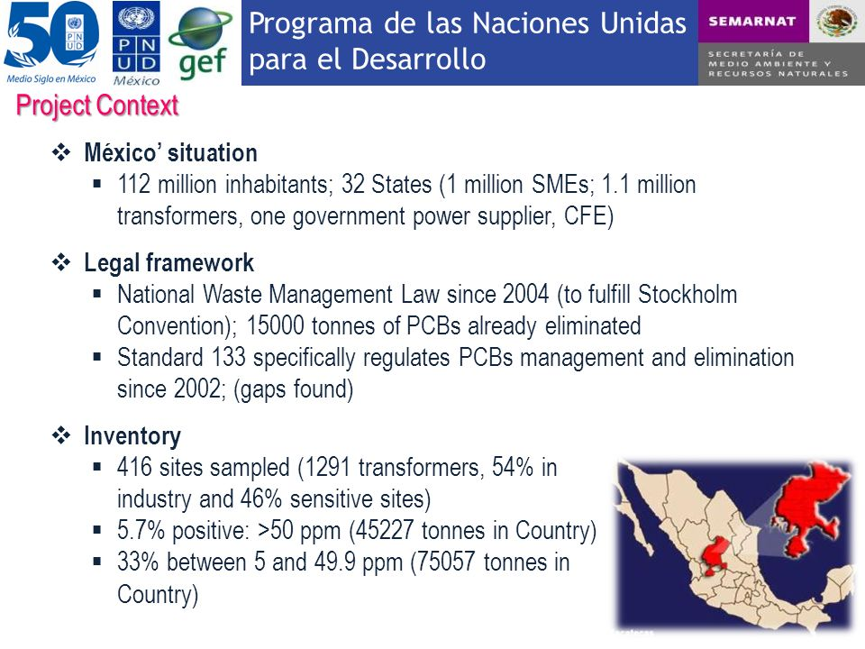 Project Context México' situation