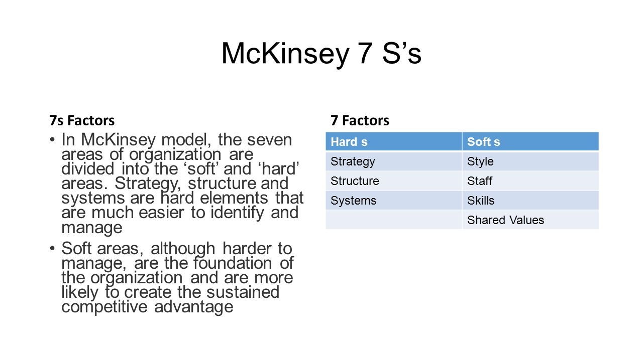 mckinseys 7s tesco Analyzing organizational structure based on7s model of mckinsey  mckinsey 7s model was developed in 1980s by mckinsey consultants tom peters, robert waterman.