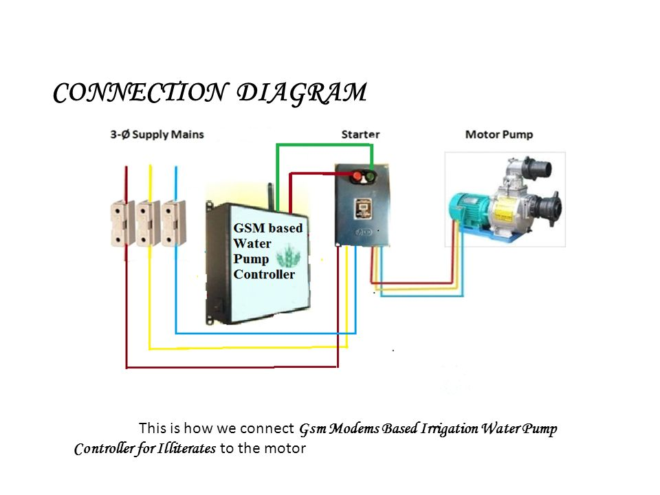 gsm based water pump controller Gsm based automatic irrigation system is a of gsm module lcd and motor to pump water in projects of greater level such as gsm pump controller.