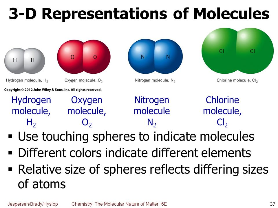 O2 Molecule