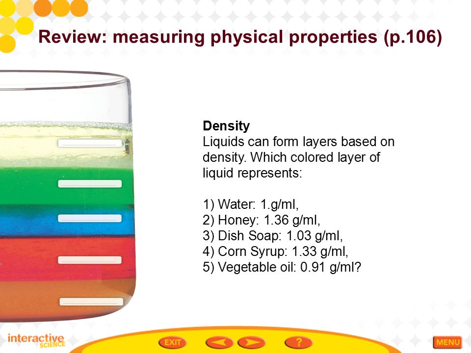 Physical Properties Of Honey