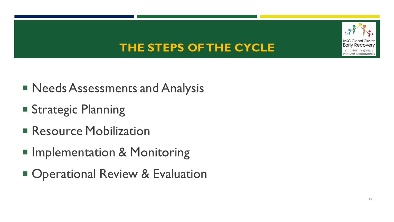 types of analysis for strategic planning Below are eight of the most popular and effective strategic planning  a swot  analysis (or swot matrix) is a high-level model used at the.