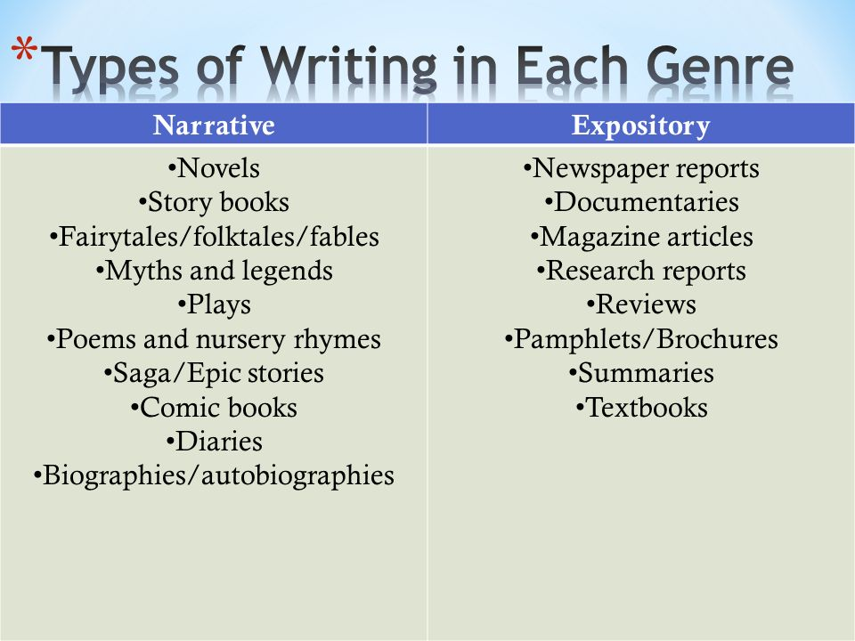 expository essay vs descriptive essay