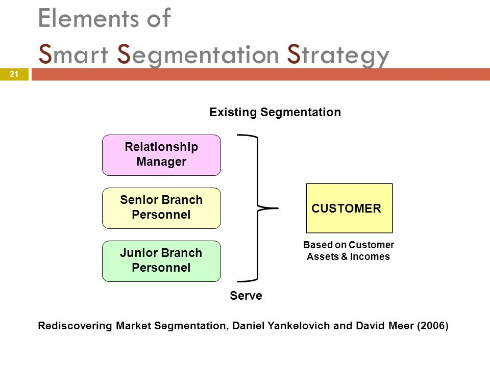 rediscovering market segmentation Market segmentation is the process of dividing a broad consumer or business market how large is the market is the market segment substantial enough to be profitable yankelovich, d, meer, d rediscovering market segmentation, harvard business review vol 84 no 2, 2006.