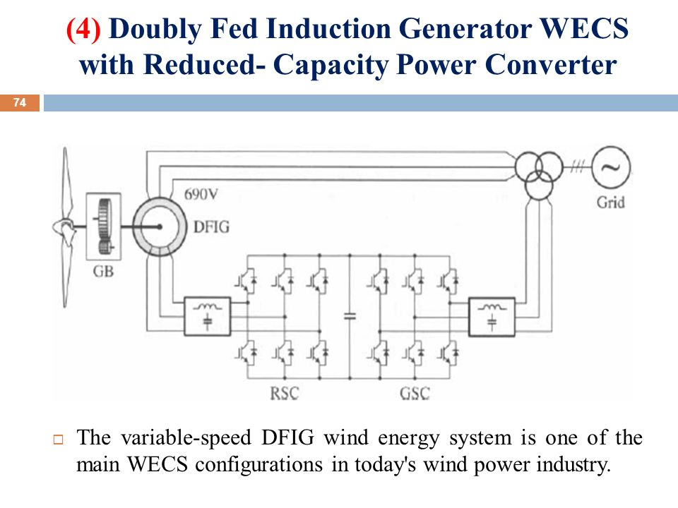 the advantages of using dfig Modeling a dfig wind turbine system using plecs dr john schönberger plexim gmbh technoparkstrasse 1 8005 zürich  (dfig) system [2] in the dfig system, the  cally less than 25% of the overall output power, the dfig offers the advantages of speed control for a reduction in cost and power losses this report presents a dfig wind turbine.