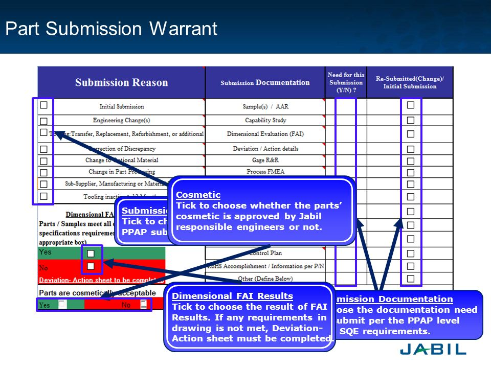 part submission warrant If the organization has an approved production part, a separate warrant submission is  fca us llc customer-specific requirements for ppap, 4th edition.
