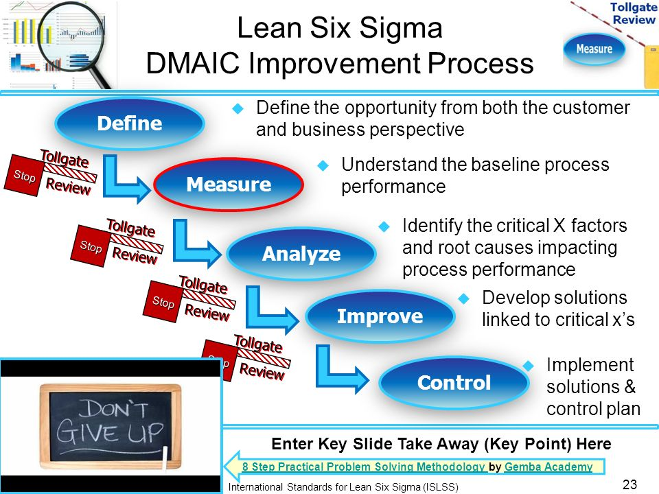 six sigma and its impact in Six sigma quality is a movement that and focus on areas which will have the highest impact on the , there should be six sigmas between the mean and.