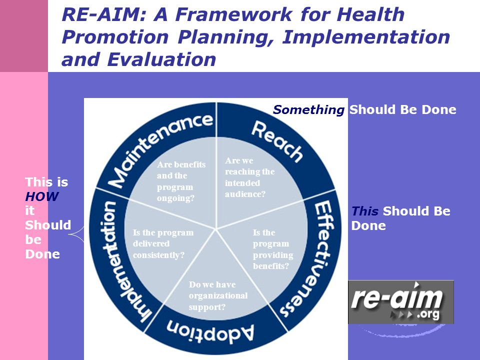 implementation methods of health promotion The health promotion  the concept of intention and identification of a planned strategy leads to implementation of health  principles and methods 7th.