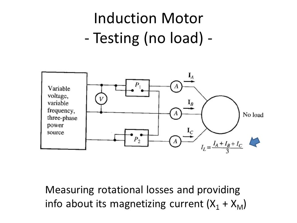 Smje 2103 induction motor ppt video online download induction motor testing no load swarovskicordoba Gallery