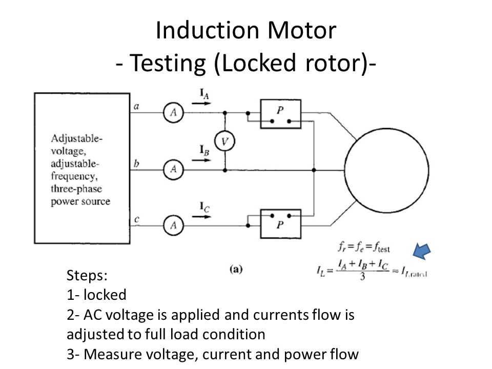 Circle diagram of 3 phase induction motor for Three phase induction motor pdf