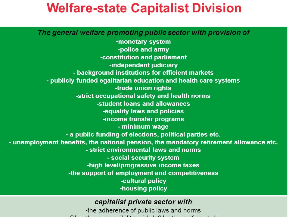 states responsibility for welfare education and health Welfare state definition, a state in which the welfare of the people in such matters   health and education, housing, and working conditions is the responsibility of.