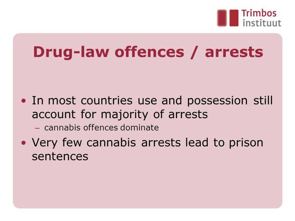 Drug-law offences / arrests