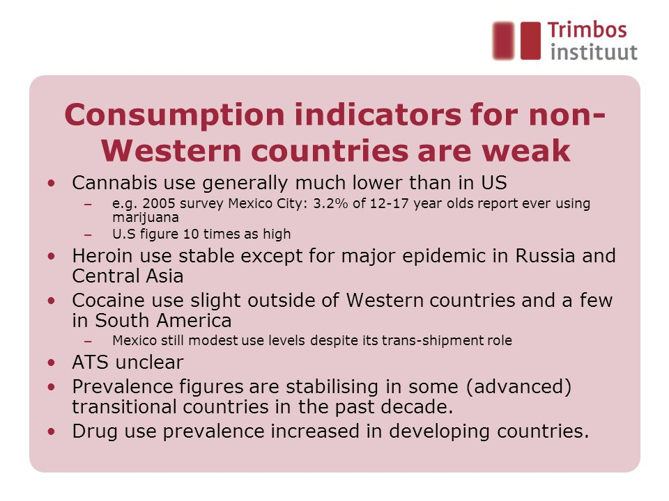Consumption indicators for non-Western countries are weak