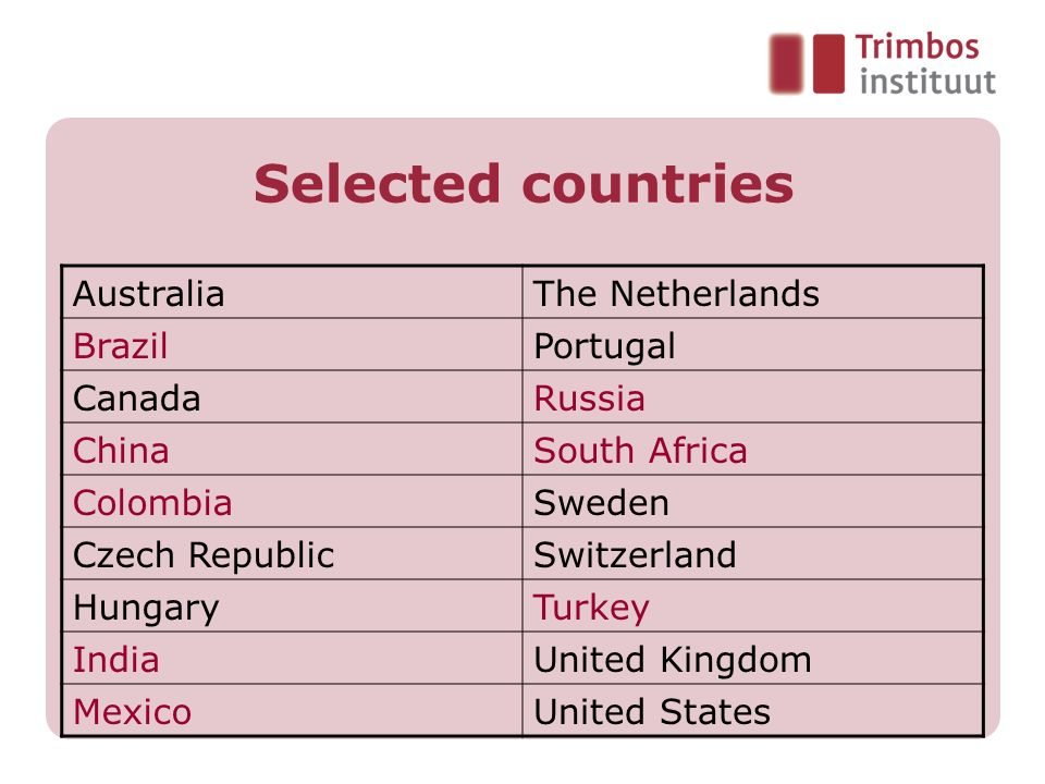Selected countries Australia The Netherlands Brazil Portugal Canada