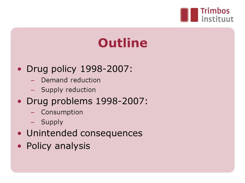 Outline Drug policy 1998-2007: Drug problems 1998-2007:
