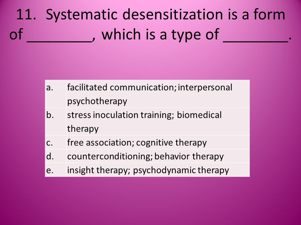 A handy record-card for systematic desensitization hierarchy items