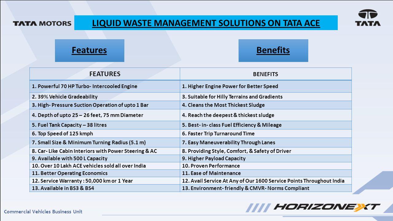 Liquid Waste Management Solutions Ppt Download