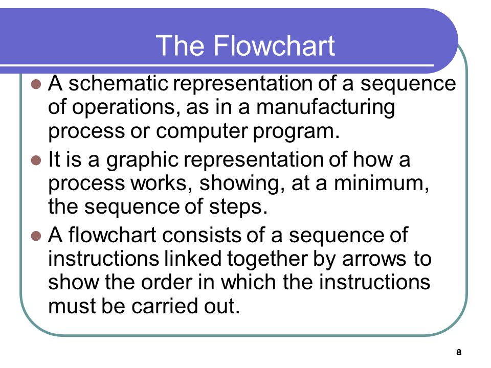 the flowchart a schematic representation of a sequence of operations as in a manufacturing process - Flowchart Computer Program