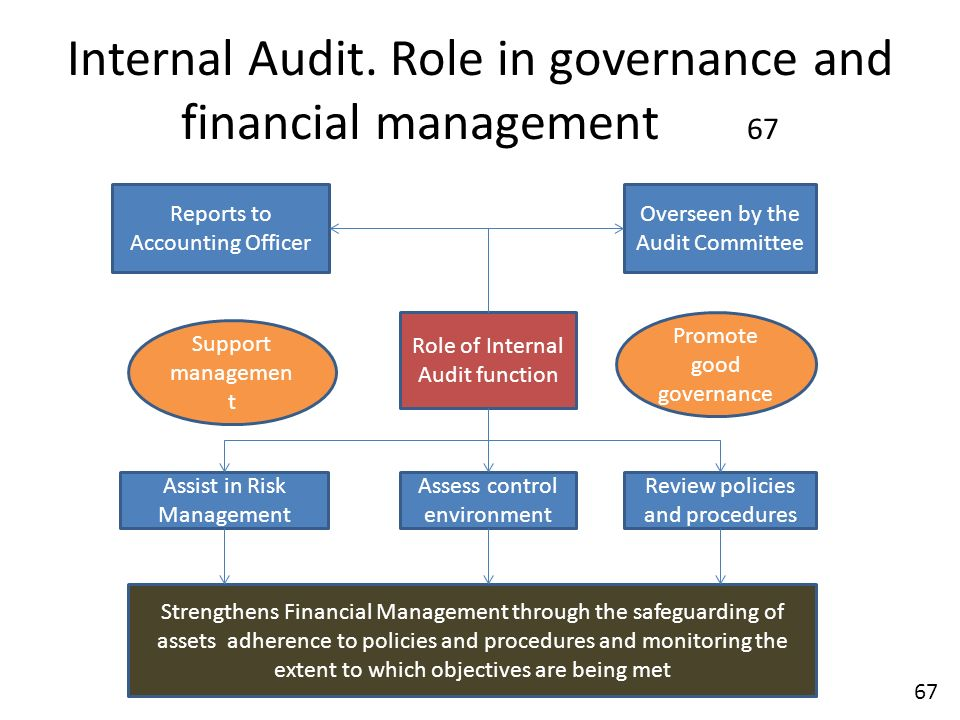 role of internal auditors in risk That explains the role of internal auditing with a holistic view of this accountability landscape this paper explains how the accountability relations of advanced capitalism create conditions that produce the demand for internal auditing as a risk management technology deployed to.
