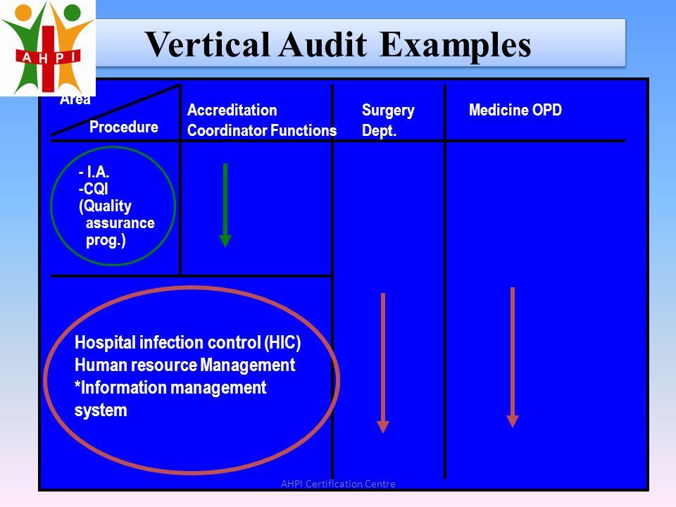 Certified Internal Auditor-NABH - ppt download